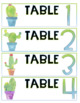 CACTUS!! Classroom Decor- Labels, signs, etc. *EDITABLE* -GROWING!