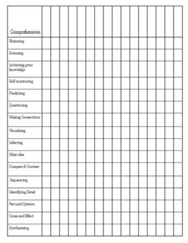 CAFE Anecdotal Notes Checklist