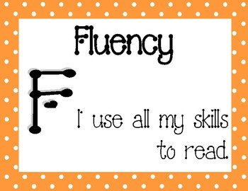 CAFE Board Fluency Heading Transitional Menu