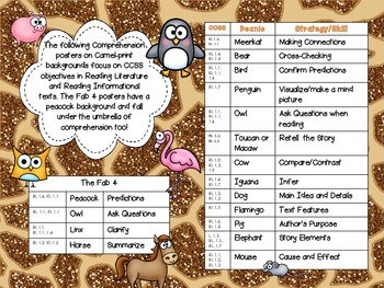 Beanie Baby Reading Strategy Posters for the Common Core Classroom