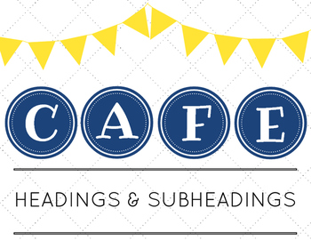CAFE HEADINGS & SUBHEADINGS: Modern Design