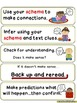 Reading Strategy Cards, Letters, and Posters (B/W Polka Do