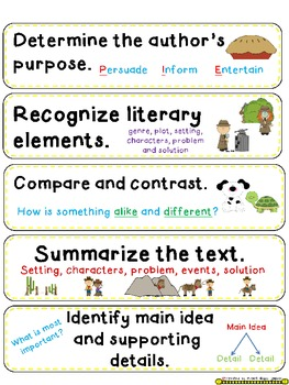 Reading Strategy Cards, Letters, and Poster (Multi Color Polka Dot) Tall Version
