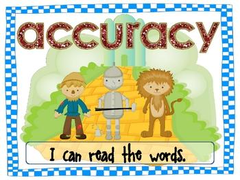 CAFE Literacy Board Headers Wizard of Oz theme