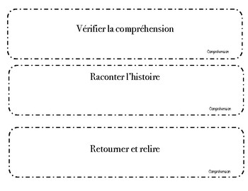 CAFE Menu Reading Strategy Cards (French)