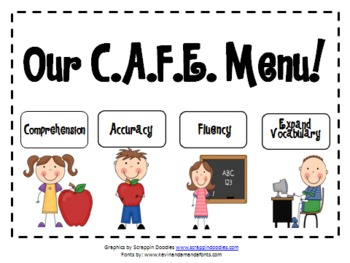 C.A.F.E. Menu Signs for your Daily Cafe Bulletin Board!