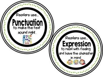 CAFE Reading Strategy Posters & Badges