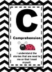 CAFE Signs for Beginning Readers (black and white chevron theme)