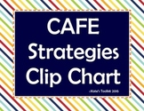 CAFE Strategy Clip Chart