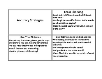 CAFE accuracy strategy cards