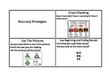 CAFE accuracy strategy cards with pictures