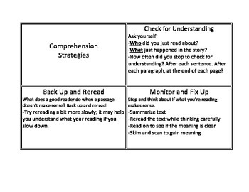 CAFE comprehension strategy cards