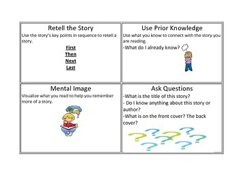 CAFE comprehension strategy cards with visuals