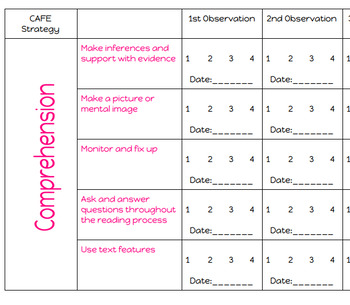 CAFE daily 5 reading observation checklist example