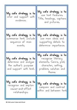 CAFE strategy cards