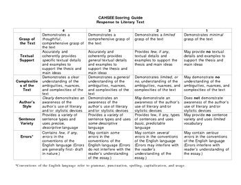 CAHSEE LIterary Response Writing Rubric (student friendly version)