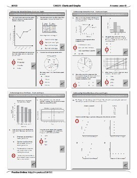 CAHSEE- Lesson 3: Charts and Graphs