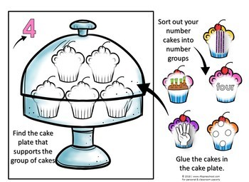 Cake Plate Number Sort
