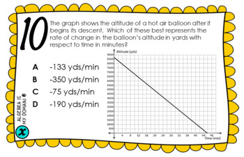 CALCULATING SLOPE from Graph, Table, Points, & Equation - 20 TASK CARDS