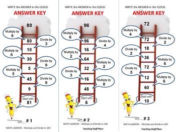 Calculator Bundle Practice FUN Ways |Gr 4-5-6| Early Finishers |CALCULATOR MATH