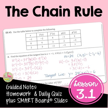 Calculus: The Chain Rule