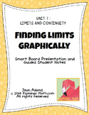 PreCalculus: Finding Limits Graphically