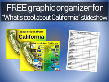 """CALIFORNIA: FREE graphic organizer to go with """"What's cool about California"""" PPT"""