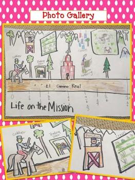 CALIFORNIA MISSION BUNDLE - 4 FUN Hands-On Activities