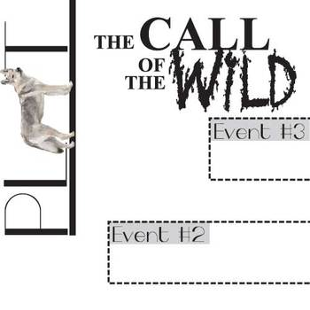 what is the plot of call of the wild