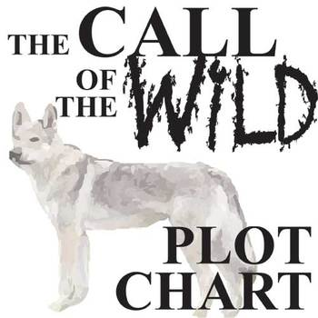 CALL OF THE WILD Plot Chart Organizer Diagram Arc (London)