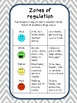 CALMING KIT, easy ready to go resource to promote self regulation