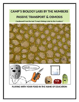 CAMP'S BIOLOGY LABS:  The Ultimate Passive Transport & Osmosis Lab