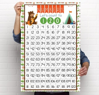 CAMPING - Classroom Decor: Counting to 120 Poster - size 24 x 36