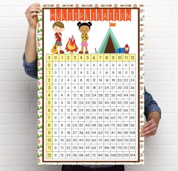 CAMPING - Classroom Decor: Multiplication POSTER - size 24 x 36