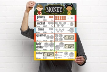 CAMPING - Classroom Decor: POSTER - 18 x 24, Counting MONEY & COINS