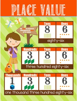 CAMPING - Classroom Decor: Place Value Chart - size 18 x 24