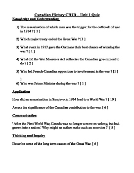 CANADA IN WW1 REVISION NOTES