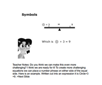 CANADA Math 4: Algebra: Problem Solving Using Models (+ and -) Concept Capsule