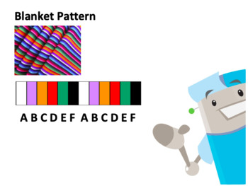 CANADA Math 4:Algebra: Reproduce Patterns using Pictorial Models Concept Capsule