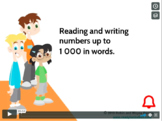 CANADA Math 4: Number Concepts: Reading Writing Numbers to 1000 Concept Capsule