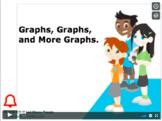 CANADA Math 4: Statistics: Concept Capsule Bundle