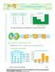 CANADA Math 4 STATISTICS: Complete Unit Bundle