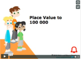 CANADA Math 5: Number Concepts: Place Value to 100 000