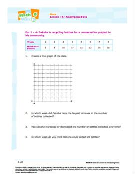 CANADA Math 6: Algebra: L15: Analyzing Data Quiz