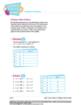 CANADA Math 7: EXPRESSIONS AND EQUATIONS Complete Unit Bundle