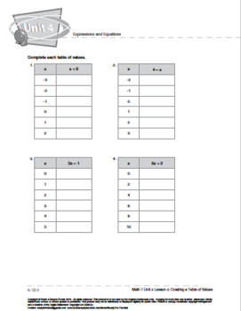 CANADA Math 7: Expressions and Equations: L4: Creating a Table of Values