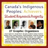 CANADA'S INDIGENOUS PEOPLES: Achievers, 27 Graphic Organiz