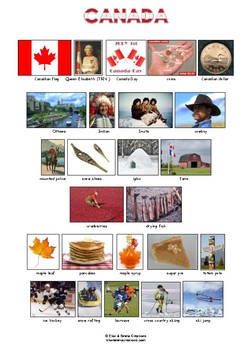 CANADA - VOCABULARY - PICTIONARY