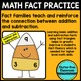 Addition Subtraction Flash Cards