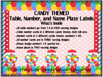 CANDY THEMED Table, Number, and Nameplate Labels